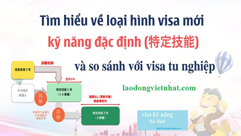 Ky Nang Dac Dinh